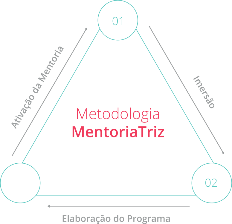 ecommercetriz_3